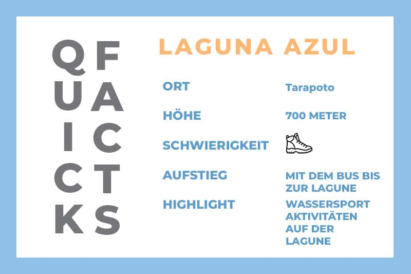 laguna azul quick facts