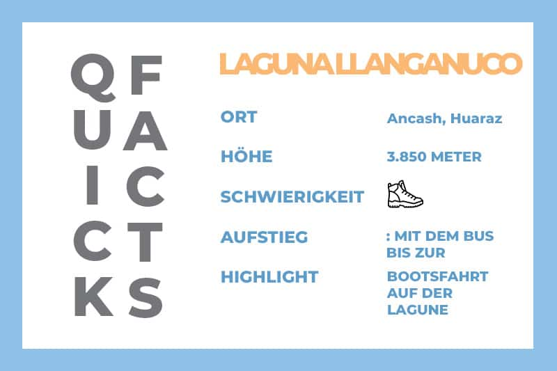 laguna llanganuco quick facts